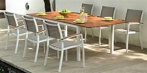Leclerc Table De Jardin : table et chaise de jardin chez leclerc ~ Teatrodelosmanantiales.com Idées de Décoration