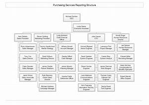 How To Make An Organizational Chart In Word Company Structure Org Chart Free Company Structure Org