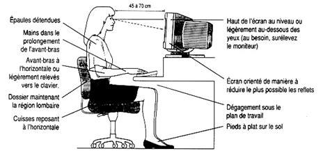si e informatique ergonomique ergonomie du clavier et du poste de travail informatique