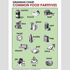 English Grammar Common Food Partitives Wwwallthingsgrammarcompartitiveshtml English