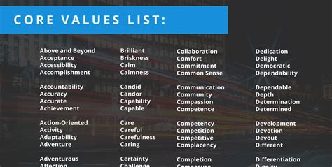 core values list      top personal