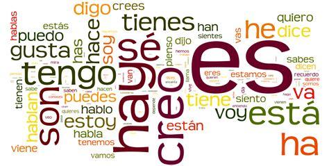 introduction  present tense spanish grammar  context