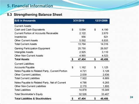 balance sheet assets authorization letter