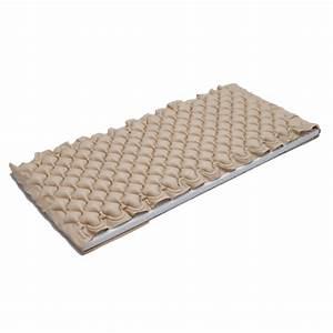 romsons sorenil bed sore prevention kit air mattress With air mattress to prevent bed sores