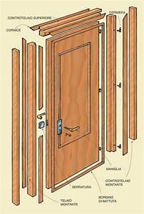 Tipi di porte I modelli più diffusi e i tipi di apertura