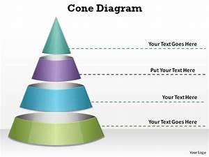 3c Circular Pyramid Cone Diagram Slides Presentation
