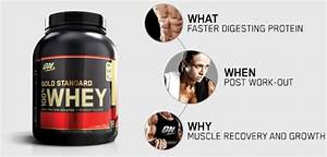 Gold Standard Whey Protein Flavor Review