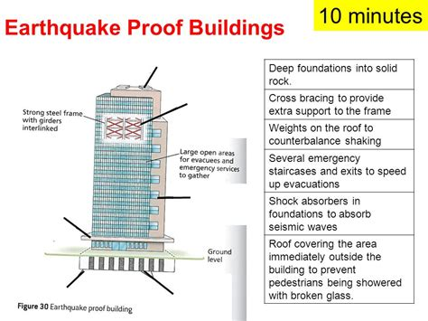 earthquake proof building design prediction and prevention of the effects of volcanic