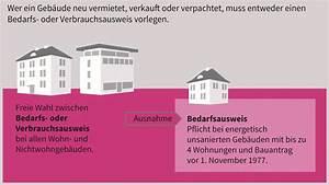 Energieausweis Altes Haus : alte energieausweise werden ung ltig dena r t zum bedarfsausweis ikz ~ Frokenaadalensverden.com Haus und Dekorationen