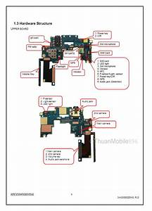 Htc One M7 Service Manual