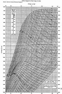 Printable Diagram Printable