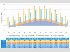Tianjin Weather Climate with Weather Forecast, Best Time