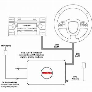 Wiring Diagram For Sony Cdx