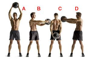 blog  ultimate medicine ball workout