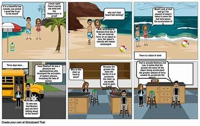 Comic Strip Laws Newtons Storyboard Slide