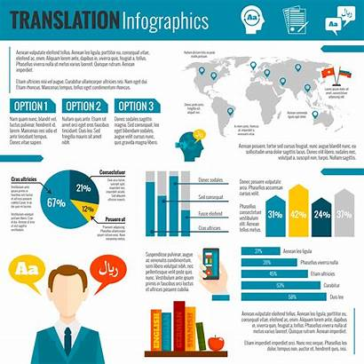 Infographic Translation Report Dictionary Vector Language Timeline