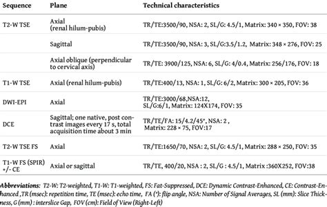 The Applied Mri Protocol For Cervical Cancer Staging