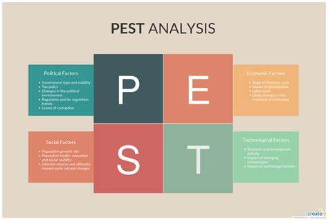 Many it'll feel like too much — but that's never the case for a pest analysis. PEST Analysis is a measurement tool which is used to ...