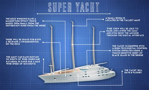 superyacht sunday  million sailing yacht   cool