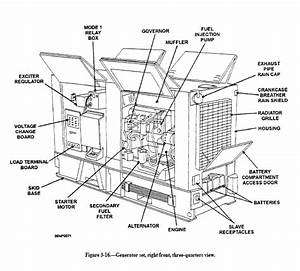 Electrical In Construction From Construction Knowledge Net