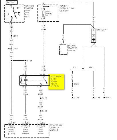 Jeep Auto Shutdown Relay Circuit Location Wiring