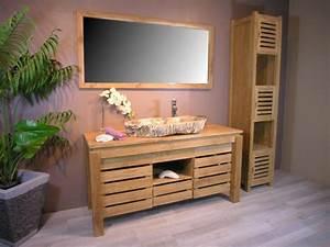 Plan Meuble Palette : fabriquer meuble salle de bain palette ~ Dallasstarsshop.com Idées de Décoration