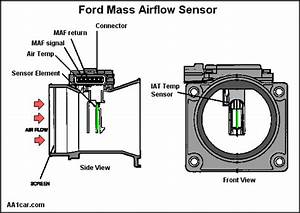 Mass Air Flow Sensor Plug Wiring Diagram For 2007 Chevrolet Silverado 5 3