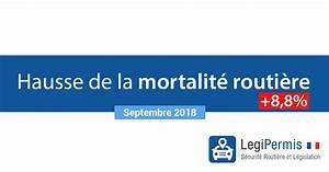 Nombre De Mort Sur La Route 2018 : auto moto s curit routi re et permis blog legipermis ~ Maxctalentgroup.com Avis de Voitures