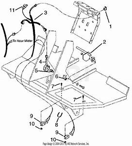 Gravely 789057 Cruise Control Pm400 Parts Diagram For
