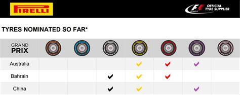 Prorace F1 eSports TV - YouTube