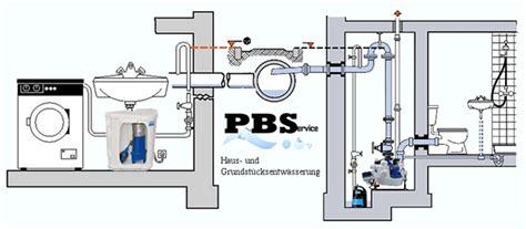 cardo flow solutions germany gmbh pbservice haus und grundst 252 cksentw 228 sserung