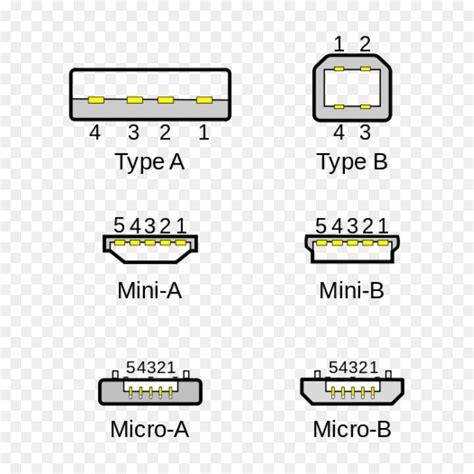 wiring diagram for usb c usb wiring diagram