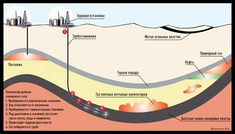 Почему природный газ — самое безопасное топливо для автомобиля?