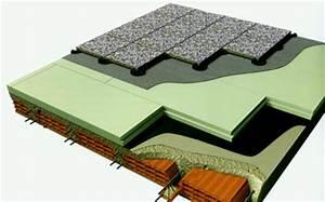 Isolamento Termico Delle Coperture Piane Con Roofmate™ Sl Youtube