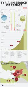17 Best images about EP Infographics on Pinterest | Drones ...