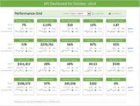Free Templates Excel Best 25 Excel Dashboard Templates Ideas On Dashboard Template Free Dashboard