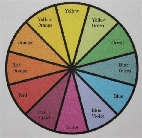 cosmetology color wheel violet base hair colour back2myroots