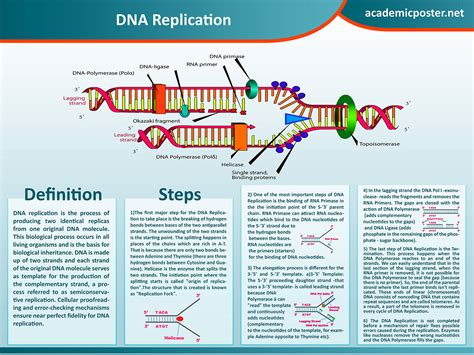 poster samples poster template powerpoint poster templates for research