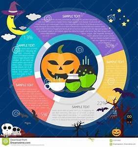 Pumpkin Mix Infographic Stock Vector  Illustration Of