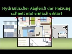 Hydraulischer Abgleich Heizkörper : hydraulischer abgleich der heizung diy heizk rper ~ Lizthompson.info Haus und Dekorationen