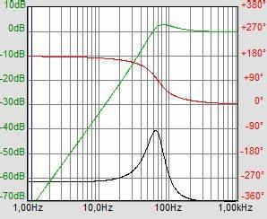 Frequenzweiche Berechnen : boost koverter erzeugt fiepen mit hochpass ~ Themetempest.com Abrechnung