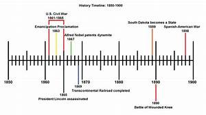 Timeline of Astronomy From 1900 to Now (page 3) - Pics ...