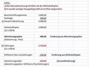 Was Ist Hausgeld : verst ndlich dargestellt hausgeld abrechnungsspitze ~ Lizthompson.info Haus und Dekorationen