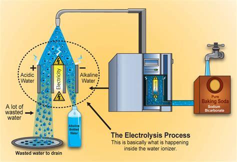 Homemade Alkaline Water Ionizer  Homemade Ftempo