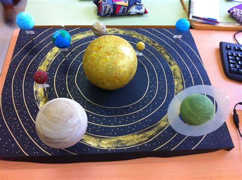 la ciencia de la vida maquetas sistema solar 2013