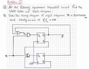 Solved  For The Following Synchronous Sequential Circuit F