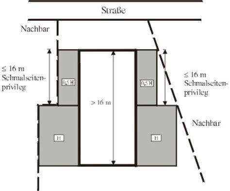 Garage Auf Grundstücksgrenze Sachsen by Revosax Vwvs 228 Chsbo