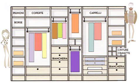 costruire un cassetto costruire un cassetto scorrevole simple altra soluzione