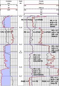 Crain 39 S Petrophysical Handbook Visual Analysis Of Lithology