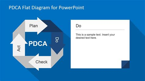 phase pdca powerpoint diagram slidemodel